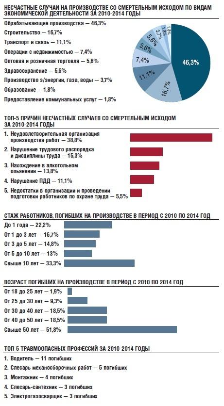изменение медицинских законов за 2014 по 2016года